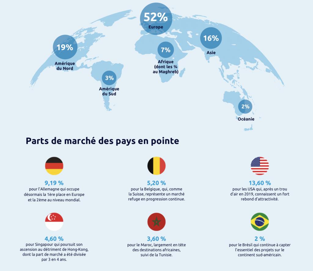 infographie_Landing_Barometre_annuel_Pramex.jpg